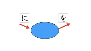 「を」「に」の教え方 区別の仕方.001.jpeg