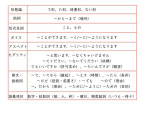 やさしい日本語1.001.jpeg