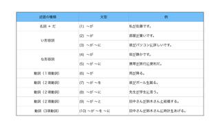 日本語の必須成分.001.jpeg