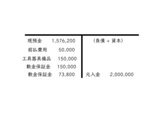 賃借対照表.001.jpeg